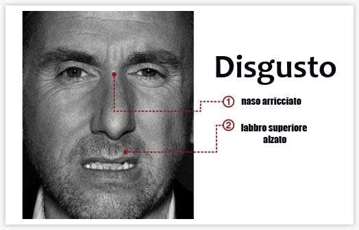 Micro espressioni - Disgusto