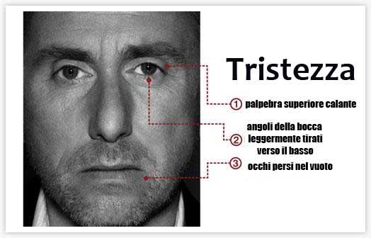 Micro espressioni - Tristezza