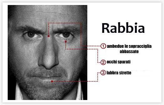 Micro espressioni - Rabbia